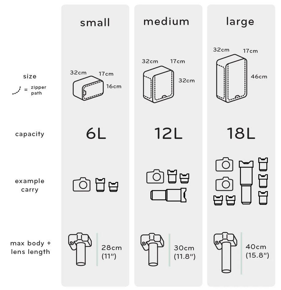 カメラキューブのサイズ比較 ピークデザイン
