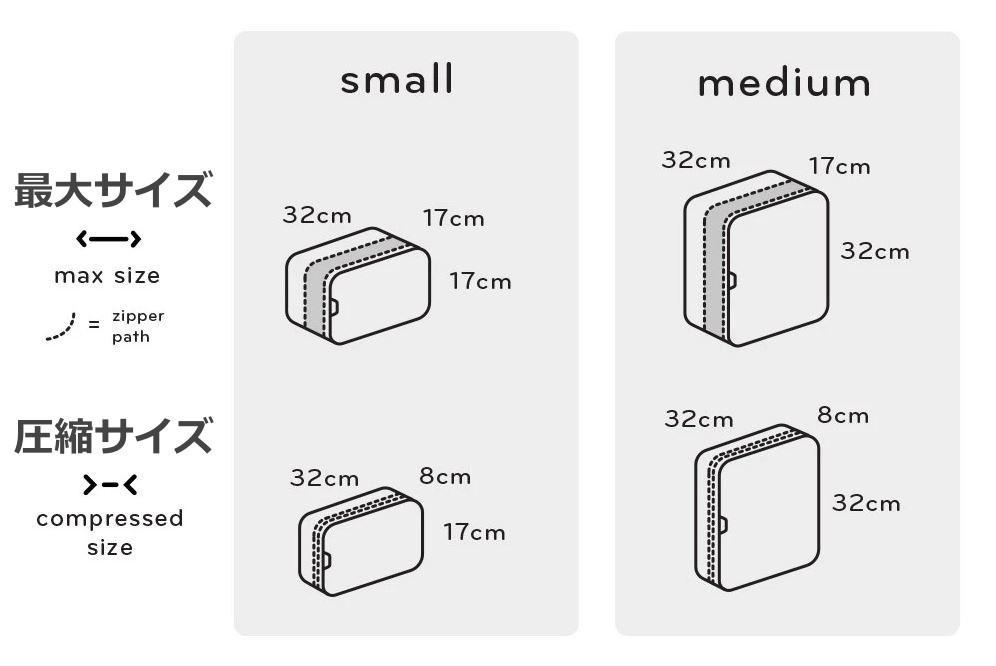 パッキングキューブのサイズ