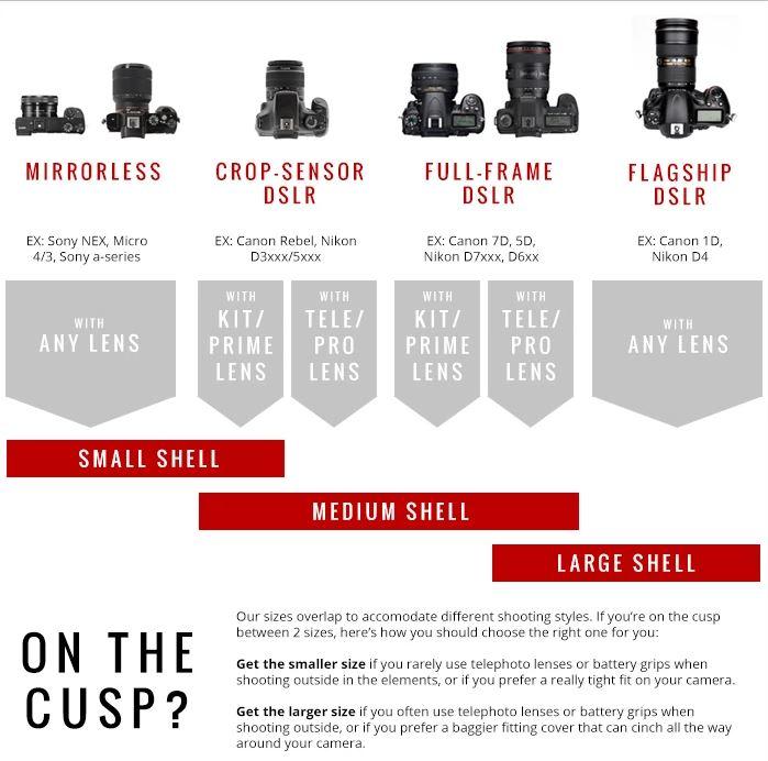 サイズの選び方 カメラ用防水カバー シェル SHELL - Peak Design ピークデザイン